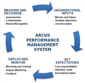 performancemanagementplan