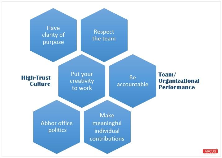 high-trust-culture1